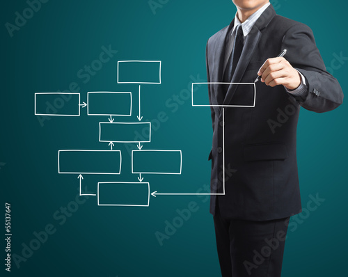Business man drawing a block diagram