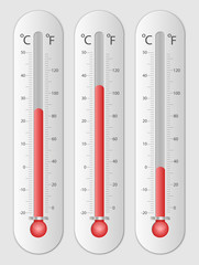 Modern thermometers for design