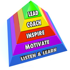 Leadership Responsibilities Lead Coach Inspire Motivate