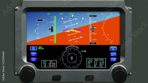 Digital horizon avionics gauge