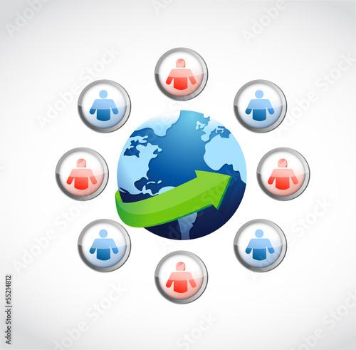 social media network around the globe.