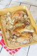 cuisses de canard