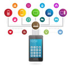 Mobile internet on smartphone