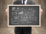 blackboard with business strategy
