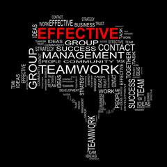 Conceptual business word cloud