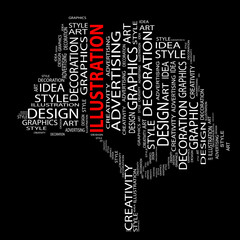Conceptual design word cloud