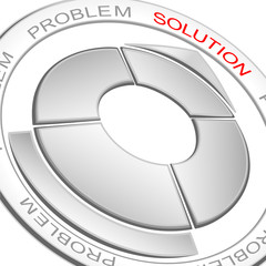 Compass Solution 2
