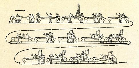 Automobile assembly line ca. 1920