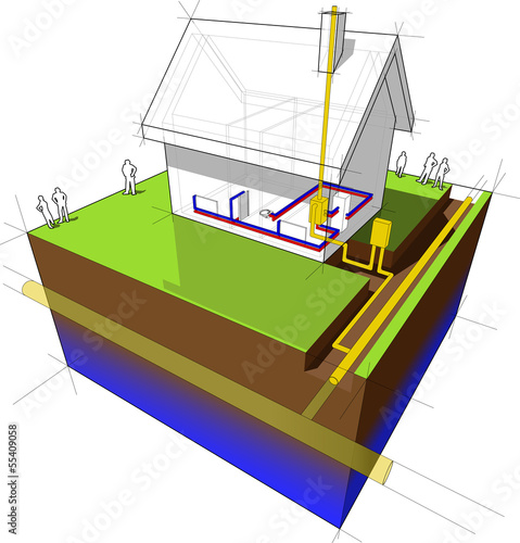 House with natural gas heating diagram