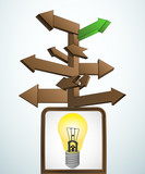signpost navigation to the new invention vector poster