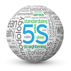 """5S"" Tag Cloud Globe (organization methodology lean process)"