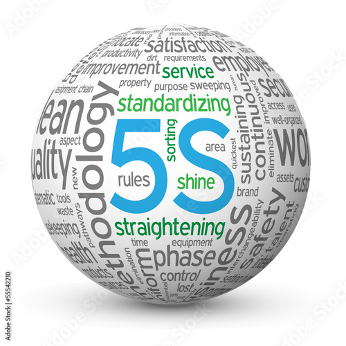 """5S"" Tag Cloud Globe (organization methodology lean process)"