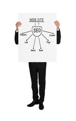 poster with seo scheme