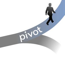 Entrepreneur pivot lean startup strategy