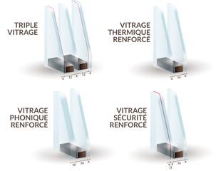 différents type de vitrage