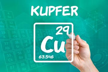Symbol für das chemische Element Kupfer
