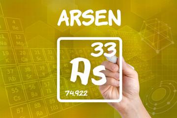 Symbol für das chemische Element Asen
