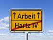 Wechsel von Hartz IV zu Arbeit