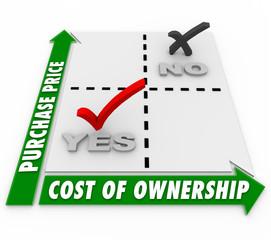 Purchase Price Vs Cost of Ownership Matrix Comparison