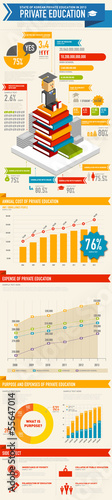 GIE0166 INFOGRAPHIC private education