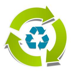 Kreislauf Recycling