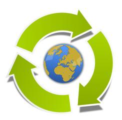 Erde Kreislauf