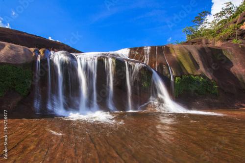 Height waterfall