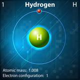 Hydrogen poster