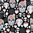 texture of funny skulls