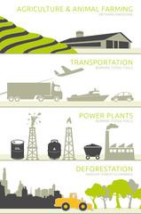 Principal causes for global warming