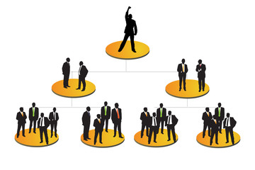 The leadership in the company