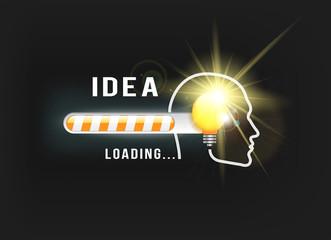 IDEA loading..