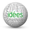 Globe - Nuage de Tags IDEES (idées solutions imagination équipe)