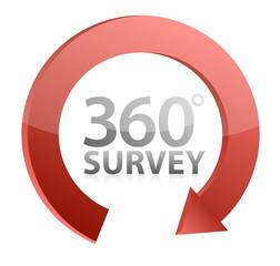 360 survey cycle illustration design