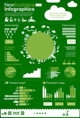 Ecology infographics - ENERGY industry elements