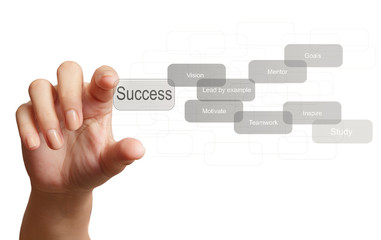 hand draws business success chart concept