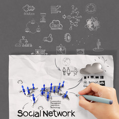 hand drawing diagram of social network structure