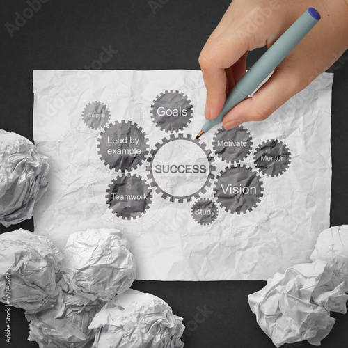 hand draws gear business success chart concept on crumpled pape