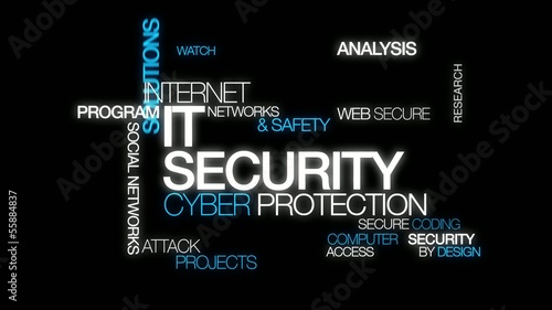 IT security cyber protection word tag cloud animation