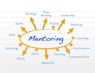 mentoring model diagram illustration design