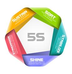 Vector illustration of 5S concept design