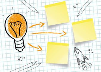 Idee Konzept Ideenskizze,  doodle, querformat