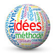 Globe - Nuage de Tags IDEES (idées solutions créativité succès)