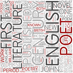 English literature Word Cloud Concept
