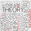 Operator theory Word Cloud Concept
