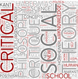 Critical theory Word Cloud Concept poster