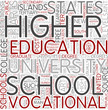 Higher education Word Cloud Concept