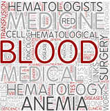 Hematology Word Cloud Concept poster