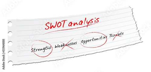 SWOT Analysis paper note
