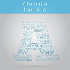 Vitamin A info-text background